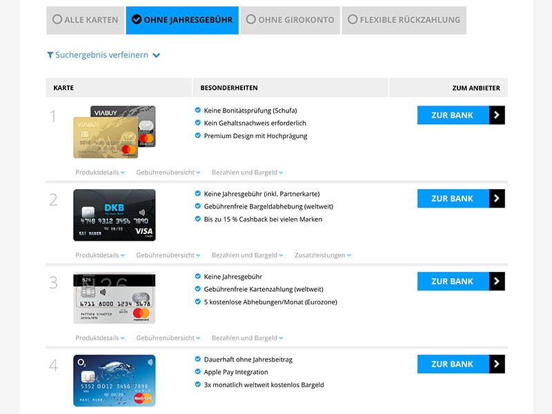 Beste Kreditkarte Deutschland